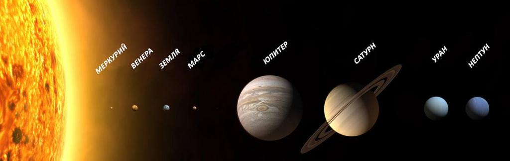 Размеры Юпитера по сравнению с Землей