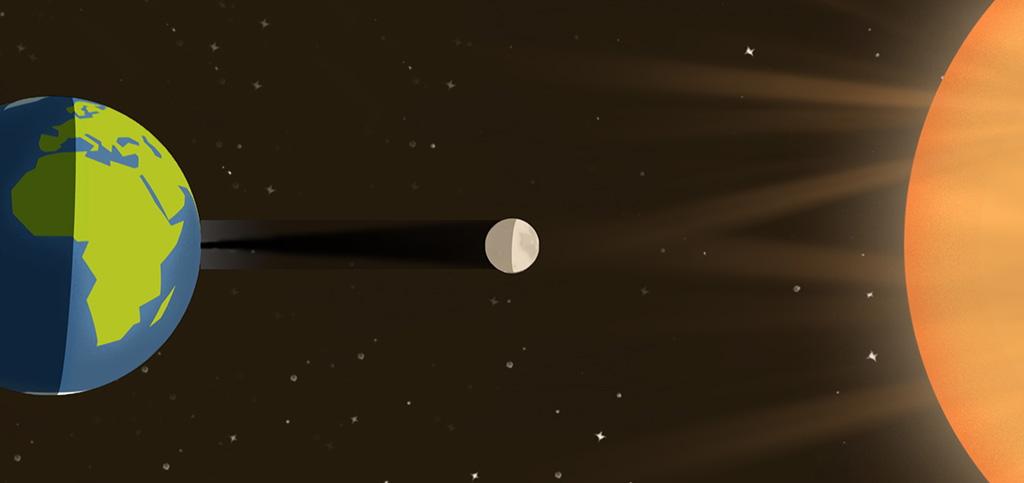 Влияние Солнца на Землю