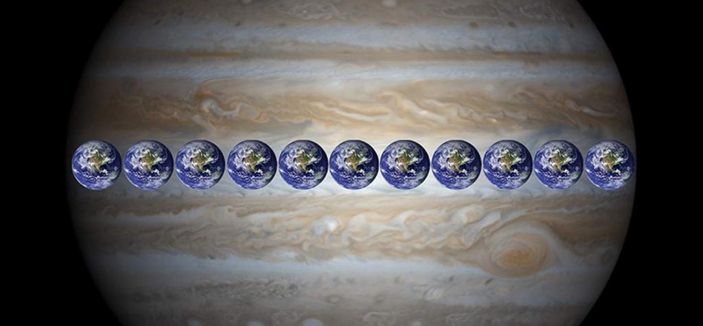 Сравнение диаметра планеты Юпитер с Землёй
