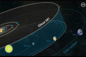 Звезда Глизе-581