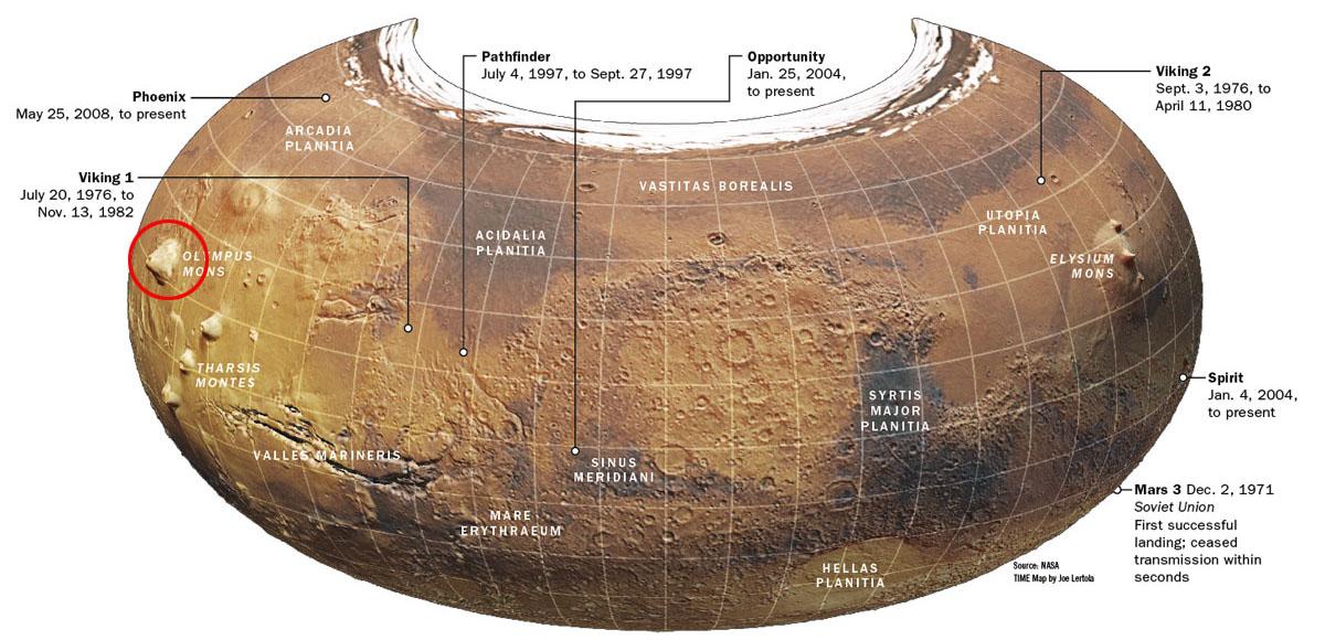 Где находится марсианский Олимп