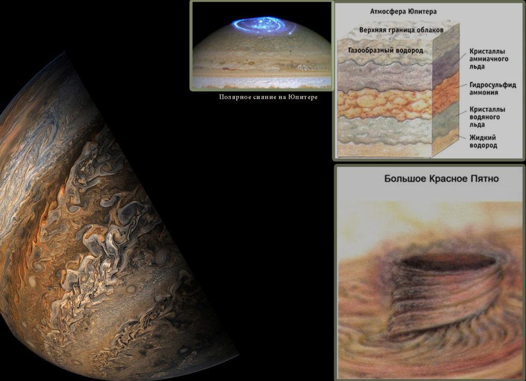Атмосферные слои Юпитера