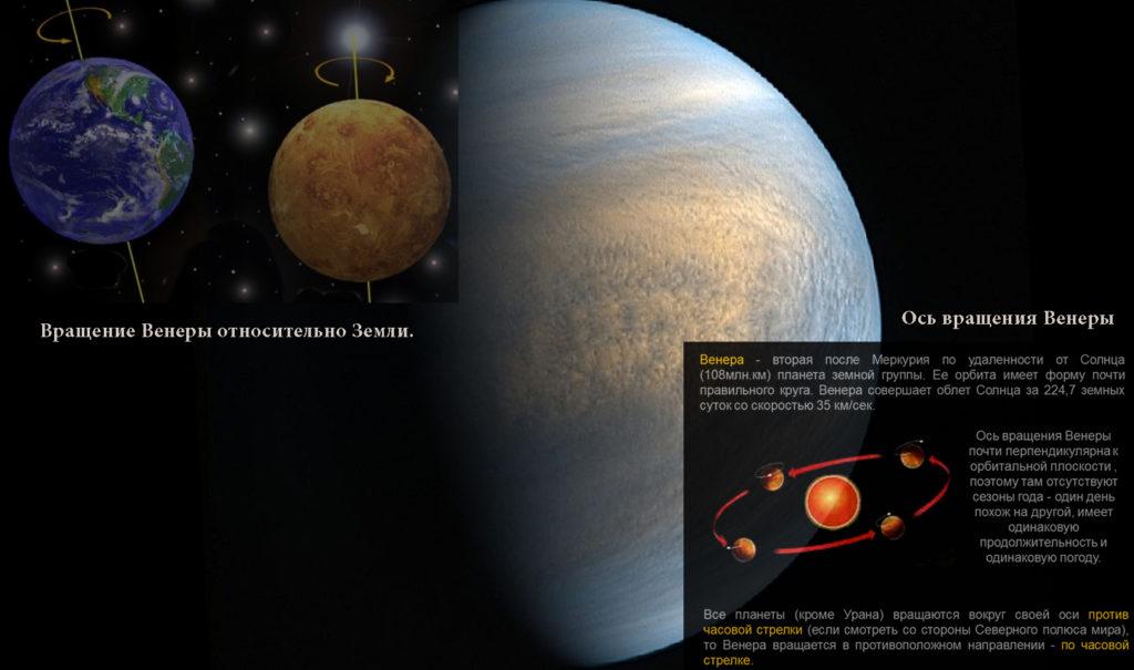 По какой оси и в какую сторону движется Венера
