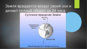 Как Земля вращается вокруг своей оси