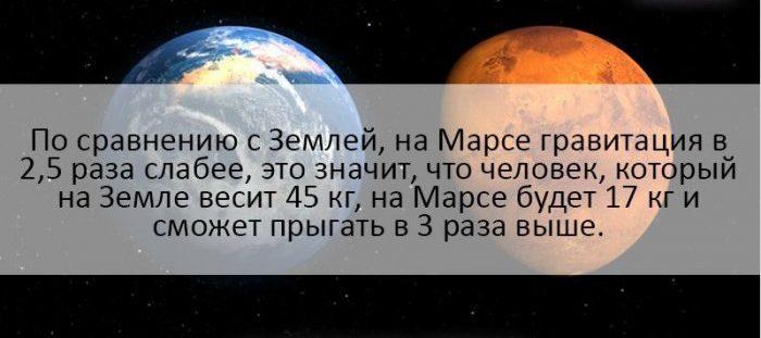 Расчет марсианской гравитации