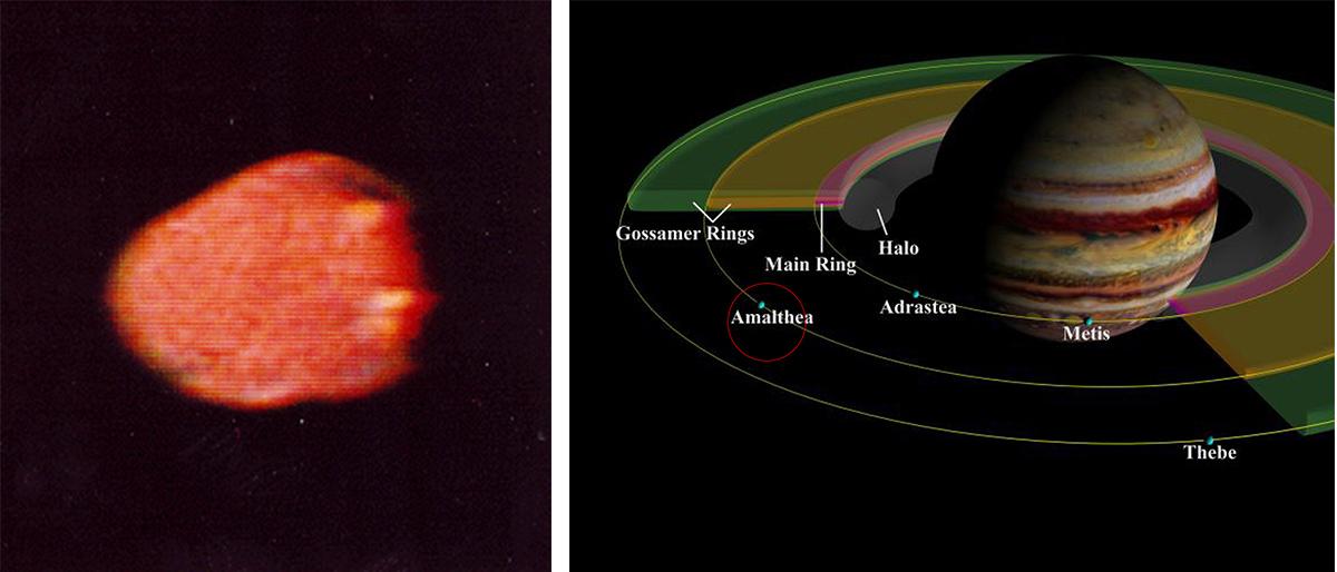 Орбита спутника Амальтея