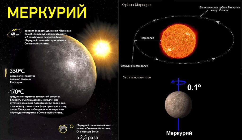 Смена сезонов на планете Меркурий