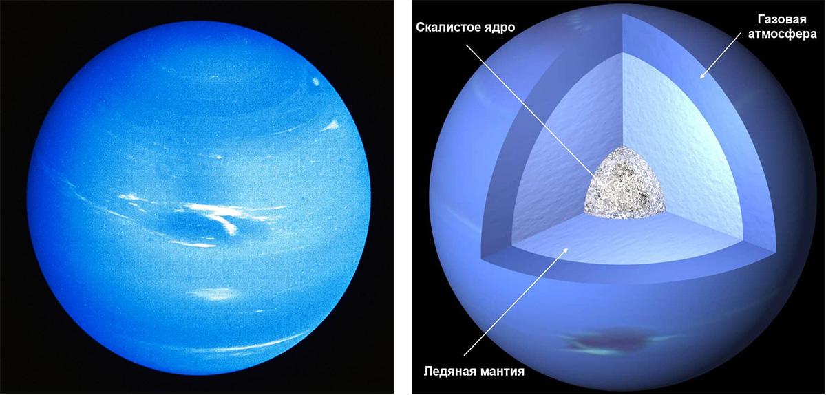 Внутреннее строение планеты Нептун