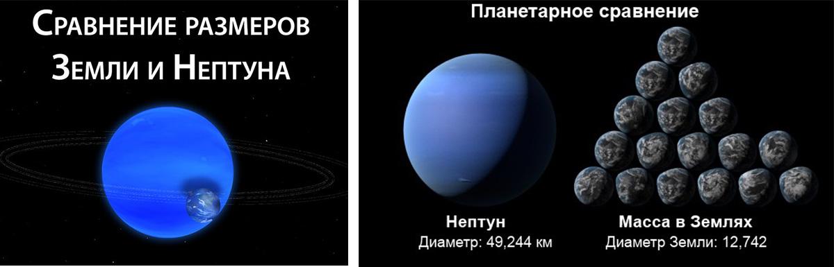 Сравнение размеров Земли с Нептуном