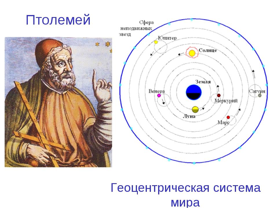 Геоцентрическая система мира схема