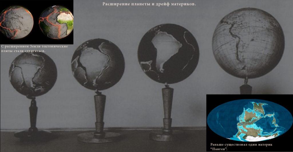 Коллаж про расширение планеты и дрейф материков