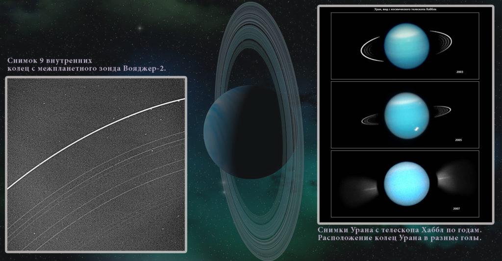 Фото колец Урана: 9 колец с аппарата Вояджер-2 и фото по годам с Хаббл
