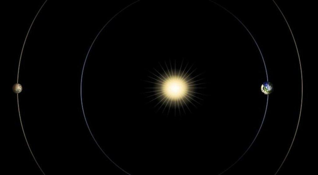 орбиты марса и земли