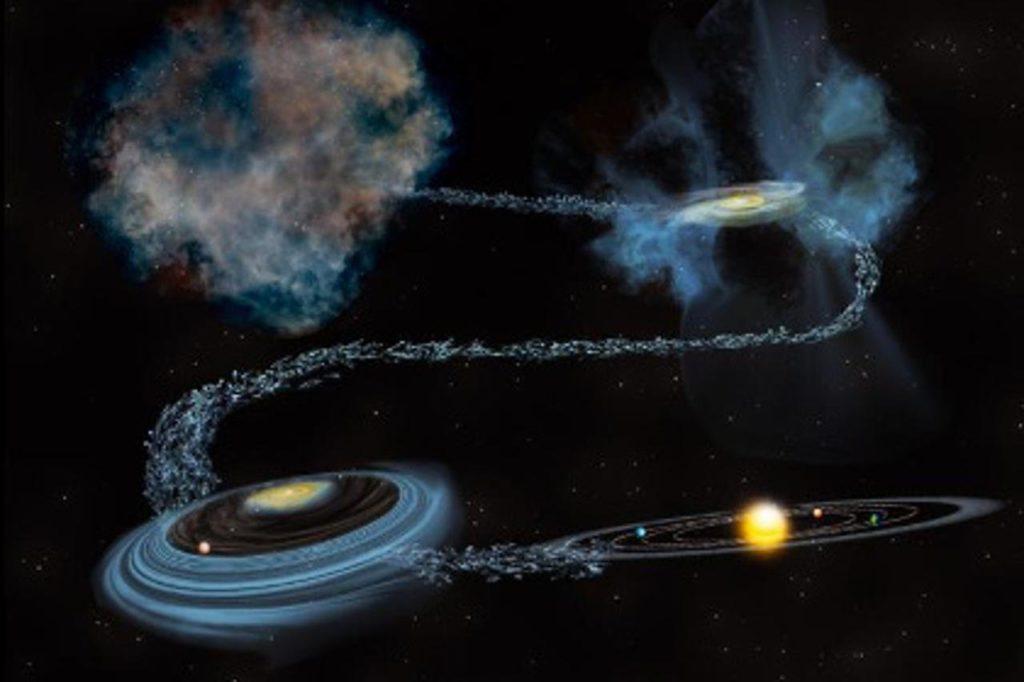 Иллюстрация к гипотезе о космическом происхождении воды в Солнечной системе