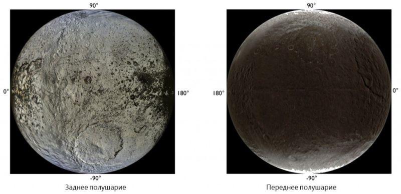 Переднее и заднее полушария спутника