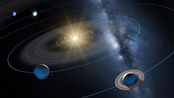 Уран в Солнечной системе.