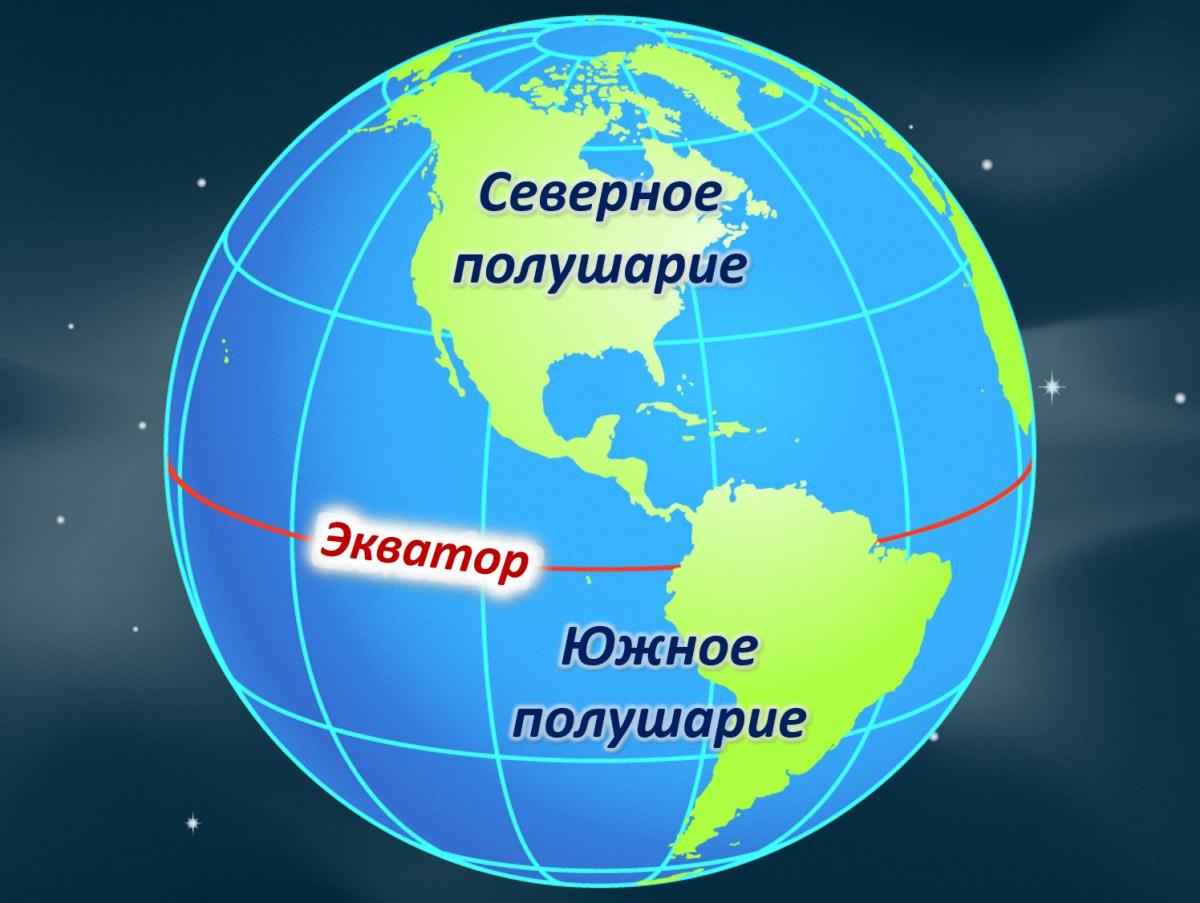 Диаметр Земли.