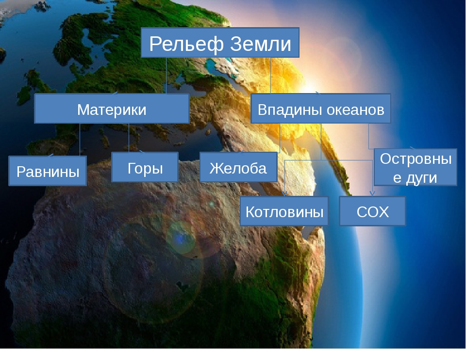 Рельеф Земли