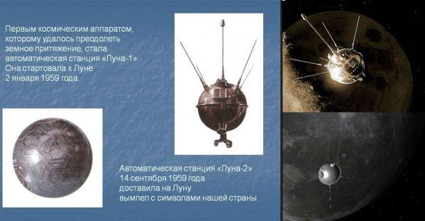 Фото межпланетной станции Луна-1, запущенной СССР 60 лет назад
