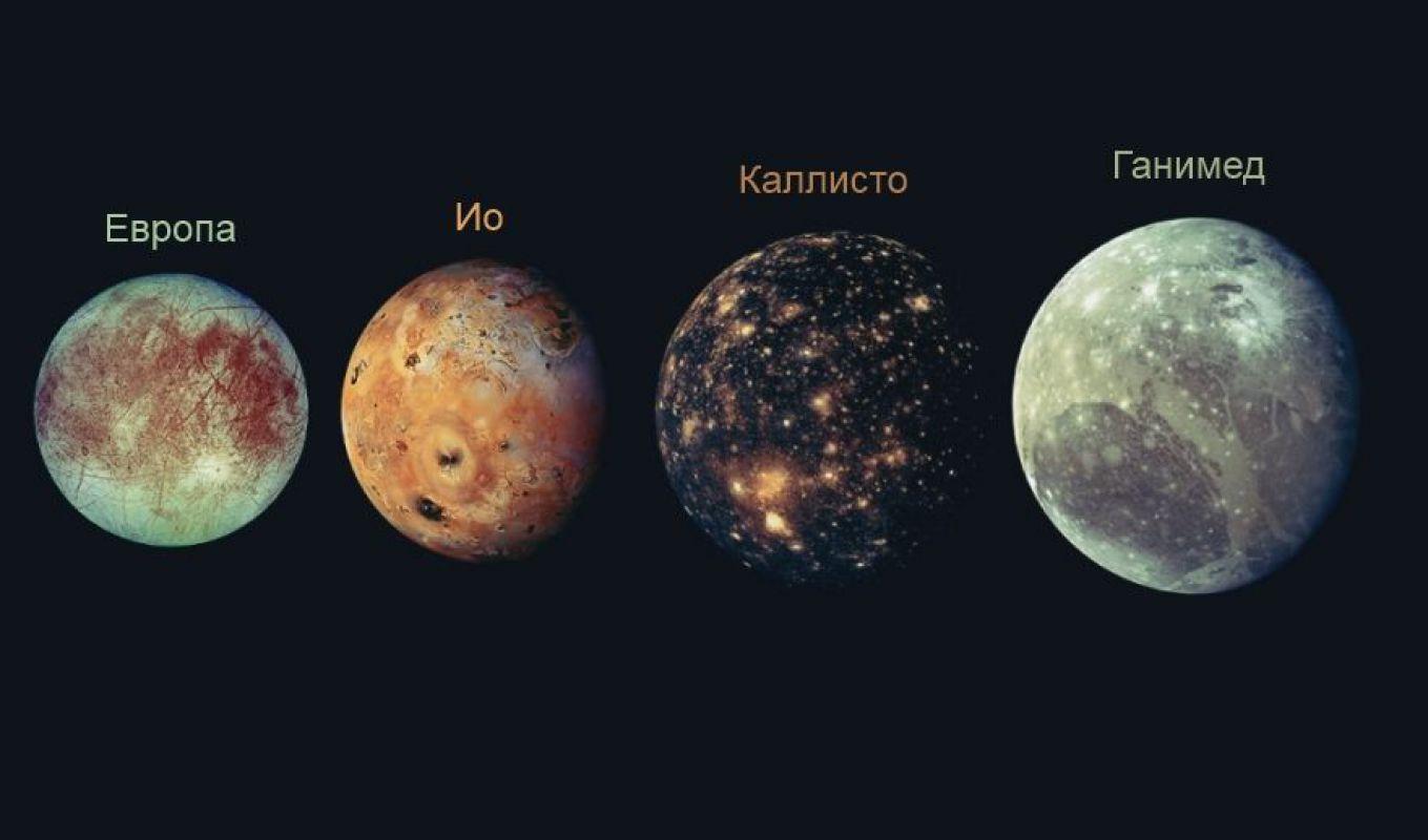 Галилеевские спутники планеты