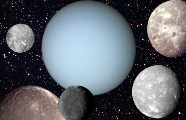 Спутники планеты Уран