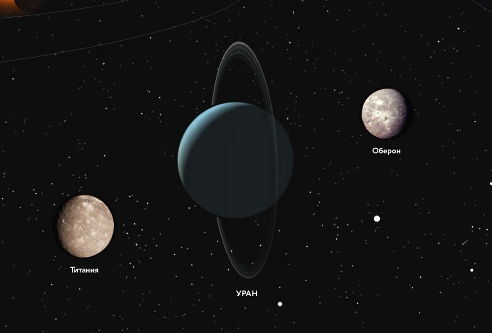 Спутники Урана Титания и Оберон
