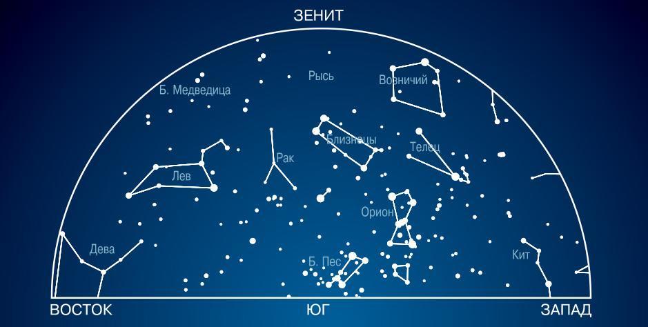 Звезды зимой