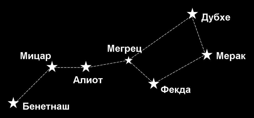Семь крупных звезд
